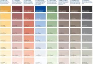 wandfarbe fã r badezimmer wandfarbe innen farbpalette speyeder net verschiedene ideen für die raumgestaltung inspiration