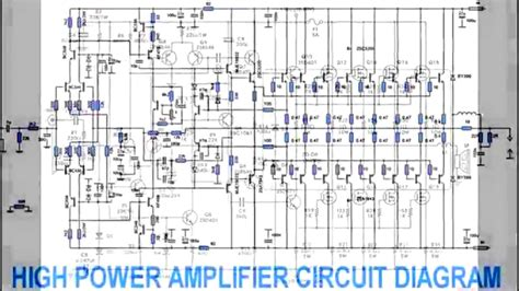 Component Power Amplifier Design Youtube Class