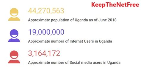 stop uganda social media tax paradigm initiative