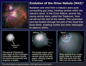 Nebula Collapse Diagram (page 2) - Pics about space