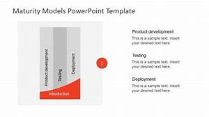 Product Life Cycle Model Powerpoint Diagram
