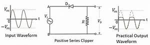 Electronic Circuits Positive Clipper Circuits