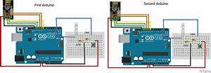 Nrf24l01 Interfacing With Arduino