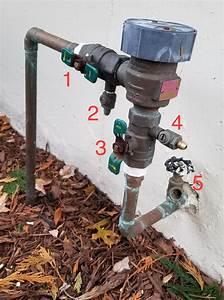 Plumbing - Winterize Sprinkler System