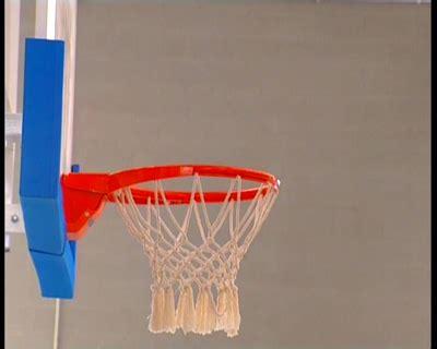 Canasta De Baloncesto  Gestcoaching's Blog