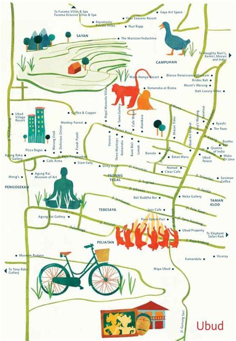 astrid prasetiantis illustrated map  ubud bali