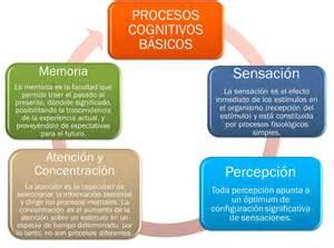 germinal resumen por capitulos la psicomotricidad y el desarrollo en el ni 241 o la