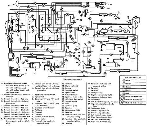 Harley Davidson Electric Wiring Diagram by Harley Davidson Sportster 1968 1969 Electrical Wiring