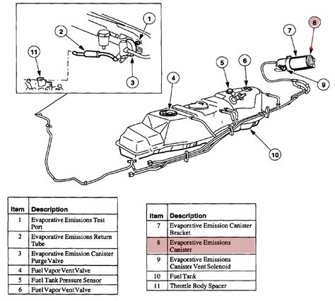 2006 F150 Fuel Line Diagram by 1999 Ford Expedition Xlt 4 6l What Is A Canister