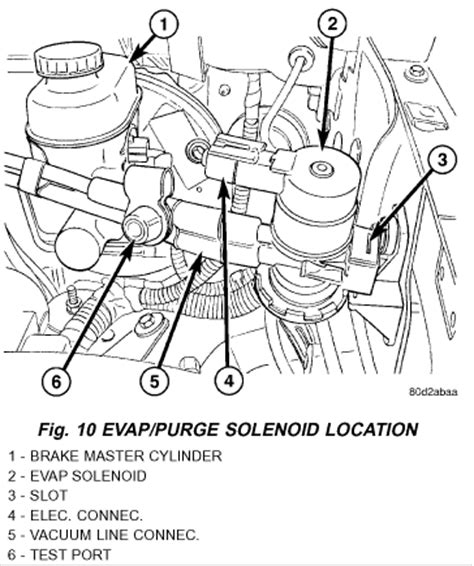 hi can you help me out evap vent solenoid