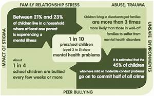 School-aged children | Mental Health Commission of NSW