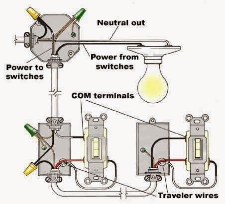 Residential Wiring Diagram Home Electrical