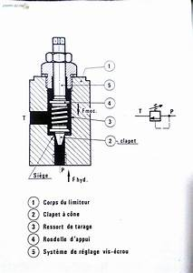 Limiteur De Pression : le limiteur de pression camions rc fr ~ Melissatoandfro.com Idées de Décoration