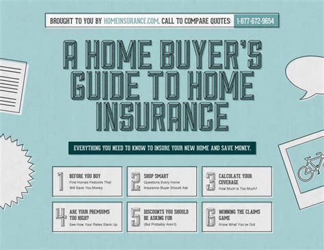 homeinsurancecom unveils  home buyers guide  home