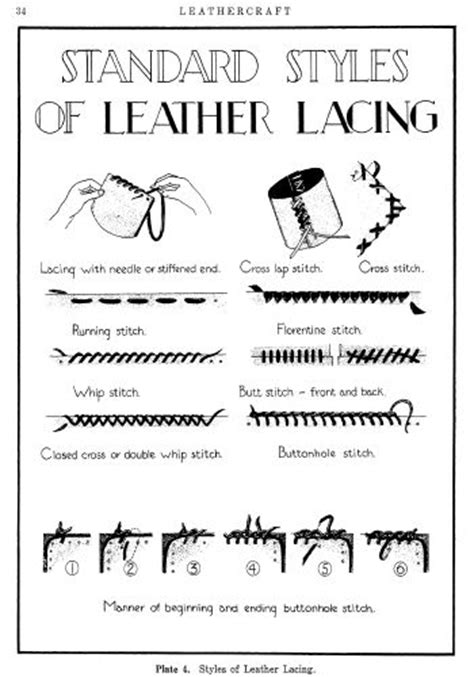 textbook  leathercraft projects  patterns