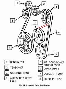 2004 Cadillac Cts Belt Diagram
