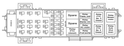 96 Jeep Grand Limited Fuse Panel Diagram by Fuse Box Diagram For 2002 Jeep Grand Fuse Box