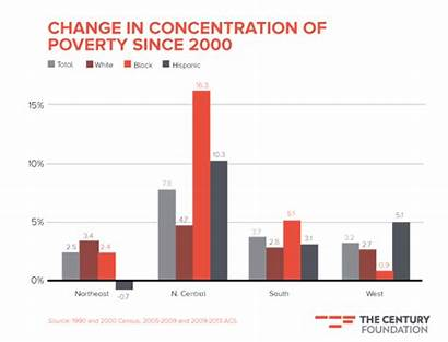 Poverty Concentrated Areas Architecture Growing America Segregation