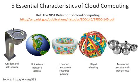 Chou's Theories Of Cloud Computing The 532 Principle. Open Source Data Visualization Software. Auto Dealers In Hawaii Get A Free Com Domain. Cheapest Car Insurance In Nyc. Business Administration University. Supplementary Liability Insurance. Respiratory Therapy School Online. Professional Court Reporting. Personal Injury Lawyers In Houston