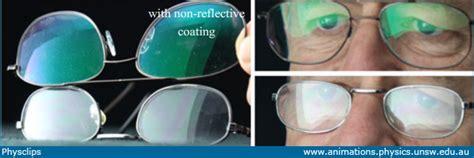 blue light lens coating anti reflective coating australia anti glare coating