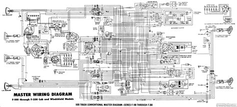 1971 F250 Headlight Wiring Diagram by 1970 Builder S Layout Book Fordification