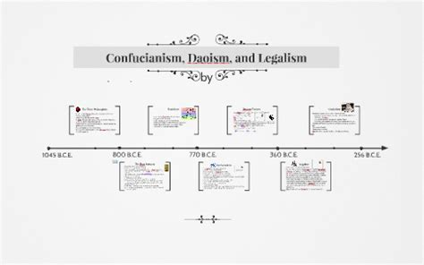 Confucianism Taoism Essays by Compare And Contrast Daoism Taoism Legalism And
