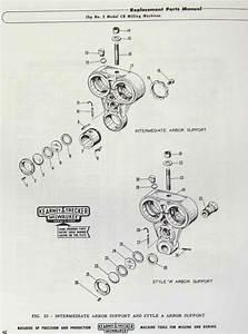 Kearney Trecker Milwaukee 2ch Milling Machine Parts Manual