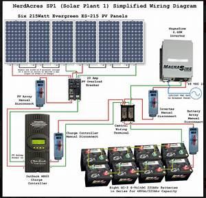 Lampu Emergency Solar Cell
