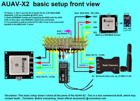 Osd 3dr Wiring Diagram by H W Wiring Diagrams Px4 Open Source Autopilot