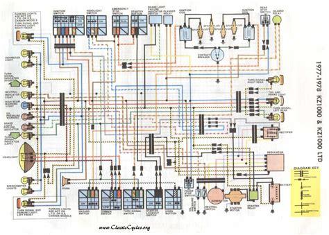 Kawasaki Z1 Parts Diagram