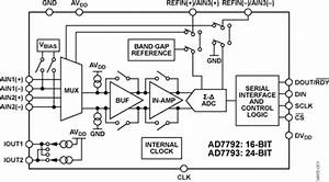 ad7793 datasheet and product info analog devices With ad8225 high resolution analog digital converter adc circuit diagram and datasheet
