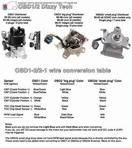 Obd2a To Obd2b Conversion Harness Questions