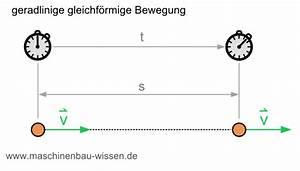 Durchschnittsgeschwindigkeit Berechnen Physik : bewegung arten der bewegung in der physik ~ Themetempest.com Abrechnung