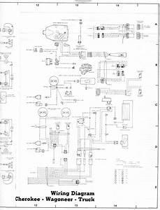 Tom  U0026 39 Oljeep U0026 39  Collins Fsj Wiring Page