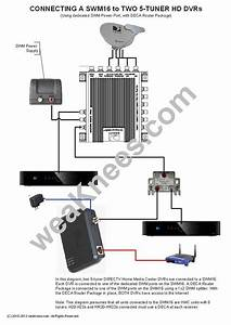 How To Connect 2 Or More Tvs To One Dish Network Receiver Wiring Diagram Pictures Awesome In
