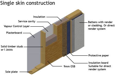 timber wall construction timber frame walls