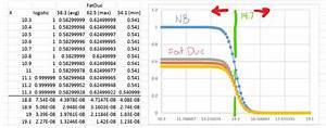 Fatduc Wiring Diagram - Ducati Ms