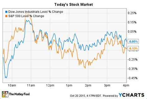 stock market stays flat  ibm  harley davidson