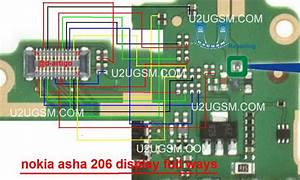 Nokia 206 Display Ways Diagram