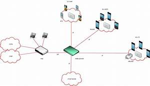 Cellular Network  U00ab Private Mobile Networks