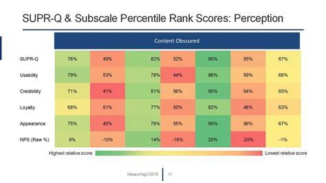 measuringu ux benchmark report  health insurance
