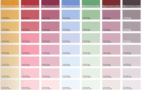 palette de couleur peinture pour chambre nuancier peinture