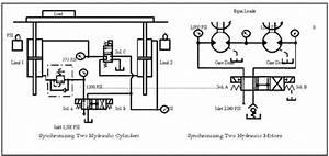 Chapter 5 pneumatic and hydraulic systems hydraulics for Ic power lifier circuit diagram also basic hydraulic schematic symbols