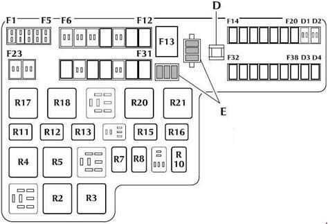 fuse box diagram   jaguar  type imageresizertoolcom