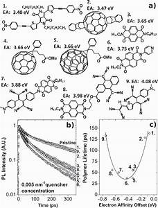 A  Chemical Structures And Ea Of The Electron Acceptors