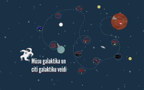 Mūsu galaktika un citi galaktiku veidi by Saša Azegovs on Prezi