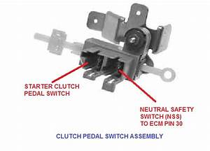 Neutral Safety Switch On A Manual Transmission
