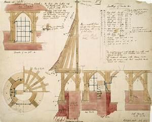 Arts & Crafts Architecture - Victoria and Albert Museum