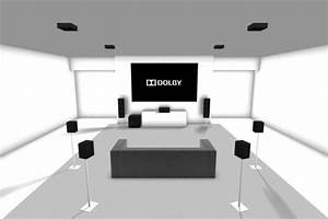 5 Reasons Why Dolby Atmos Will Succeed
