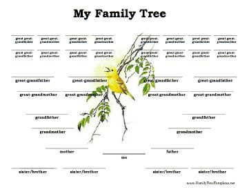 Family Tree Templates With Siblings by Family Tree Template Family Tree Template Siblings